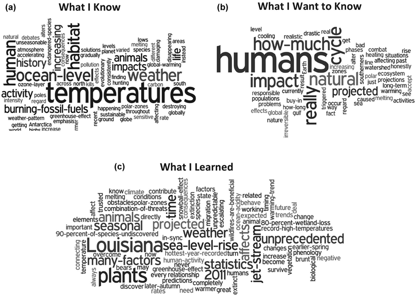 😊 Describing words for school. How to explain your school