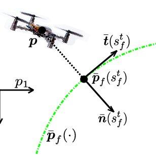 (PDF) Minimum-Time Trajectory Generation for Quadrotors in
