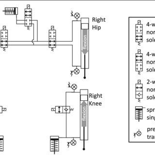 Hydraulic circuit schematics. Top: variable constraint hip
