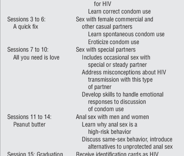 Curriculum For Sex Games And Videotapes Intervention