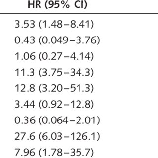 Combined analysis of medulloblastoma cohorts. (A