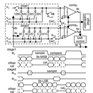 Control logic and switch generation circuits. If capacitor