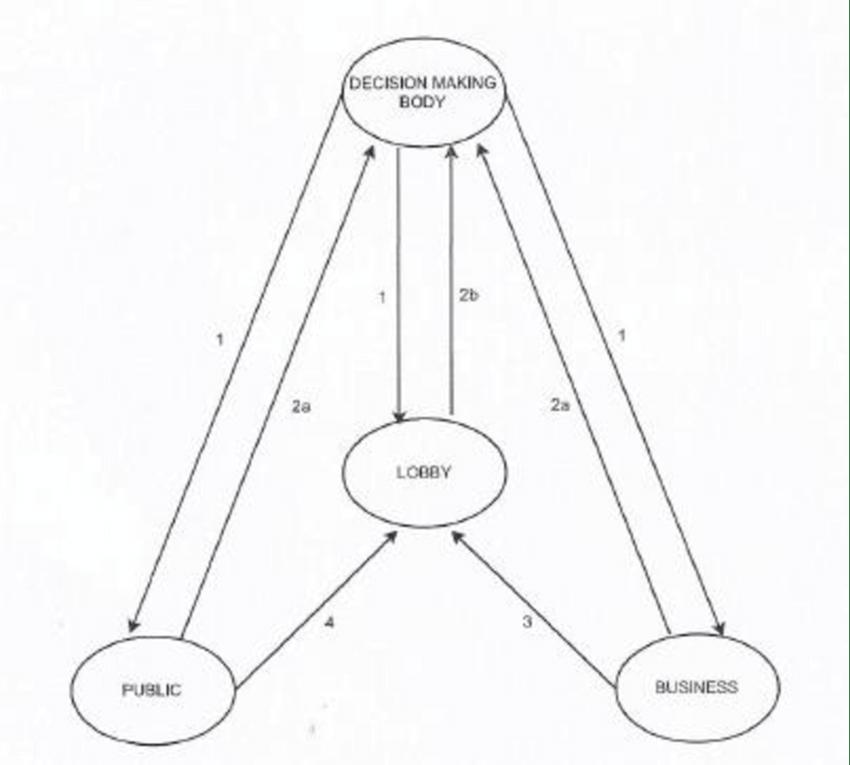 construction diagram maker