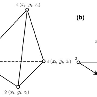 Uncertainties involved in the definition of MCF-curves