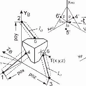 (PDF) Parallel Kinematic Machines