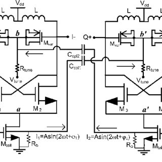(PDF) A new robust capacitively coupled second harmonic