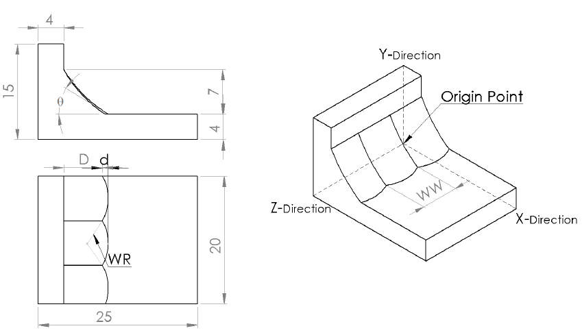 The schema of dimensions of fillet welds with the flank