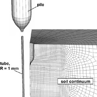 (PDF) Simulation of pile driving by 3-dimensional Finite