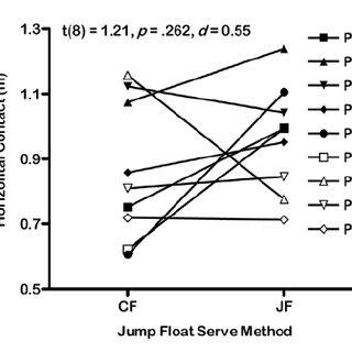 Flight Path Diagram Speed Diagram Wiring Diagram ~ Odicis