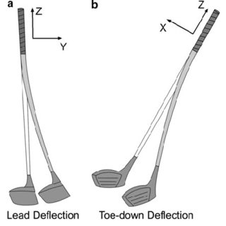 (PDF) Understanding the role of shaft stiffness in the