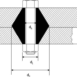 Schematic of a bolted joint with conical assumption of the
