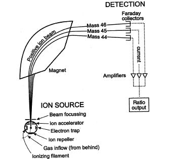 schematic diagram of mass spectrometer light bar wiring can am download scientific