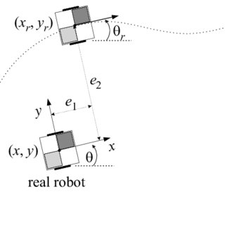 (PDF) Mobile Robot Control on a Reference Path
