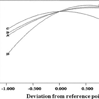 Proteolytic activity of selected bacterial isolate K-1 on