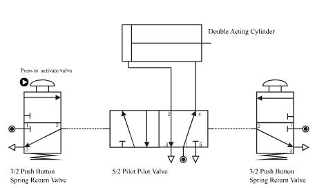 Figure 3/2 push button spring return valve and single