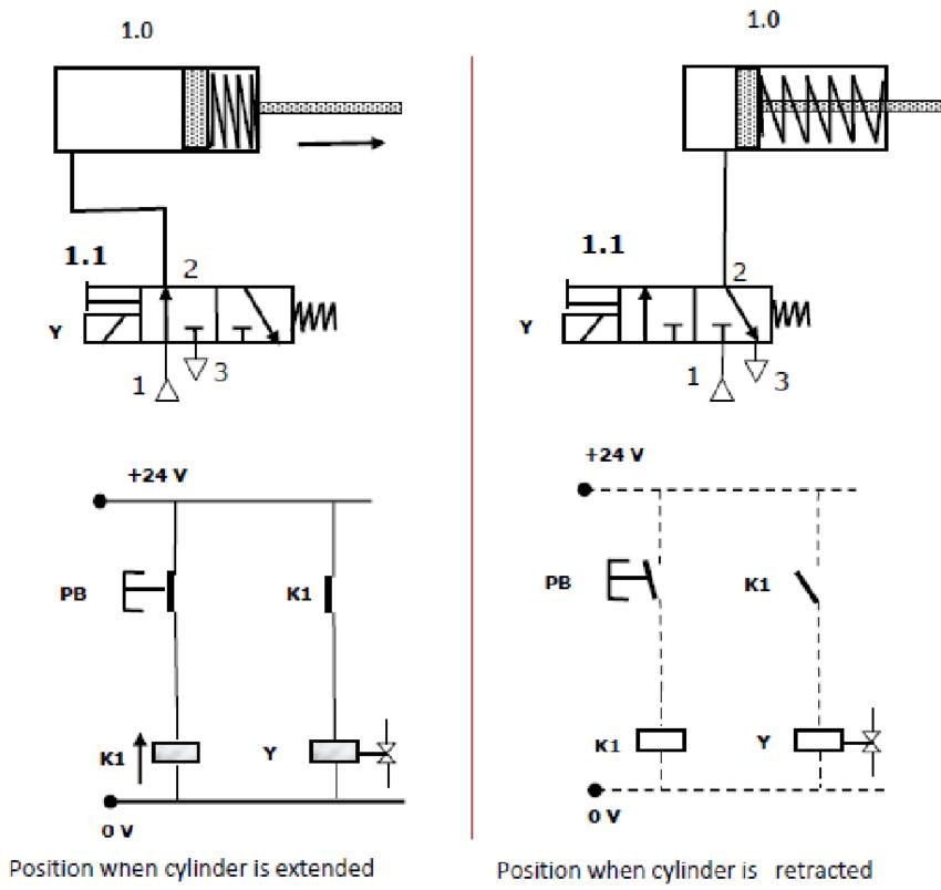 relay logic circuit design