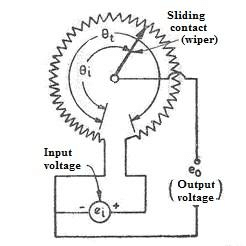 Fig Schematic Diagram of Variable-Resistance Transducer