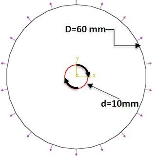 (PDF) Wrinkling Analysis of Small Diameter Membrane Reflector