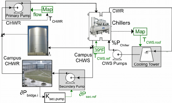 2 Way Switch Wiring Diagram Fig 1 Two Schematic Diagram Of Uc Merced Chilled Water System