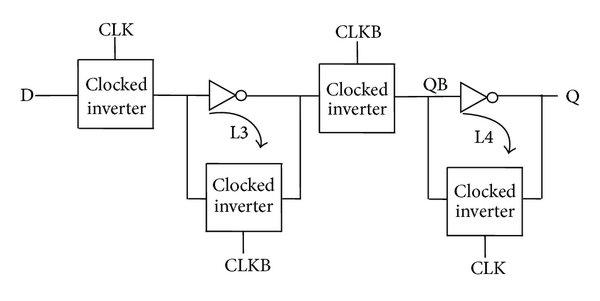 Schematic diagram for Write port master slave flip-flop