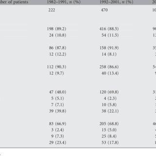 (PDF) Abstract P3-13-05: Estrogen Receptor-Positive Breast