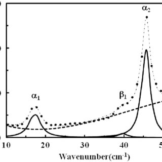(PDF) Nondestructive evaluation of crystallized-particle