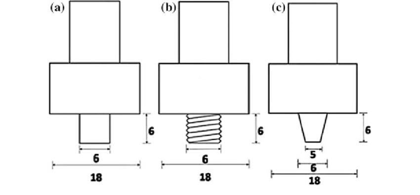 FSW tools. a Cylindrical. b Threaded cylindrical. c