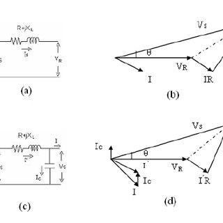 (PDF) VOLTAGE STABILITY ANALYSIS OF RADIAL DISTRIBUTION