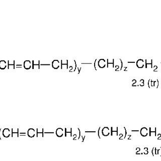 Mechanism of base catalyzed transesterification