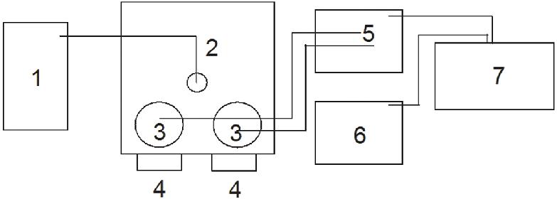 Schematic diagram of the respiration measurement unit: 1