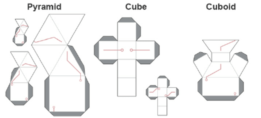 Example templates of paper objects. They collectively