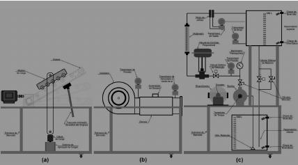 Diagram of (a) conveyor belt, (b) fan and (c) centrifugal