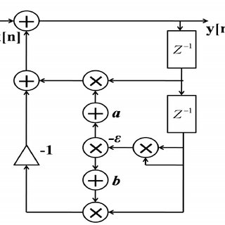 (PDF) Synchronization Response of an Indirectly Coupled