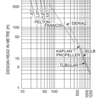 Hydroelectric Turbine Diagram Combined Cycle Turbine