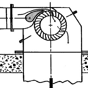 Turbine selection chart based on head and flow rate [1