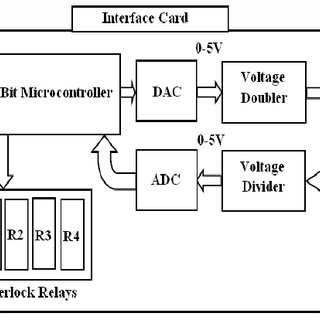 (PDF) DEVELOPMENT OF MICROCONTROLLER BASED REMOTE CONTROL