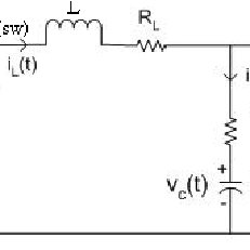 Regulated PWM due to optimal PID controller. The schematic