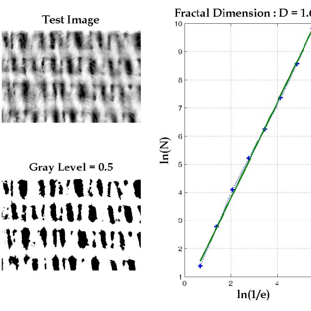 (PDF) Estimating Woven Porosity in Terms of Fractal Theory