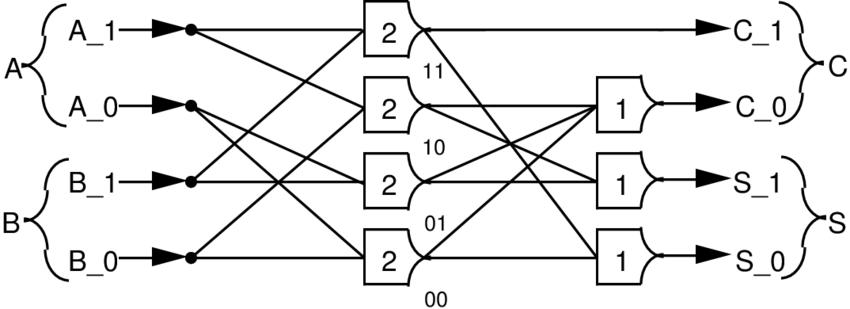 File: Circuit Diagram Convention