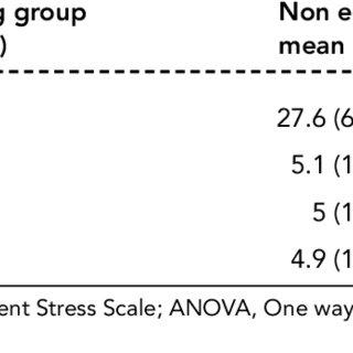 (PDF) The 'difficult' nurse–patient relationship
