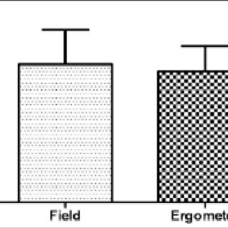 (PDF) Comparison of a Double Poling Ergometer and Field