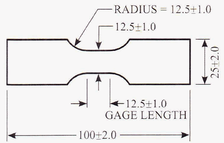 dog bone diagram plant cell no labels compression specimen dimensions in mm download