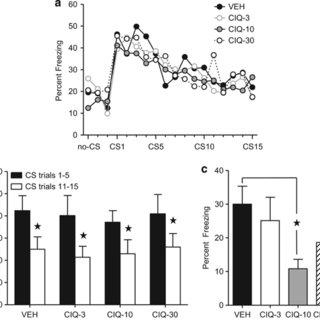 (PDF) Potentiation of GluN2C/D NMDA Receptor Subtypes in