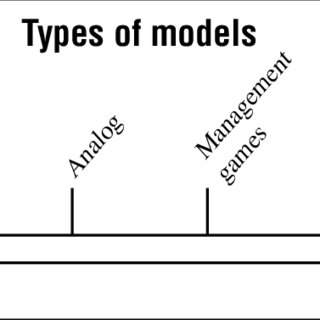 (PDF) An Introduction to Models and Probability Concepts