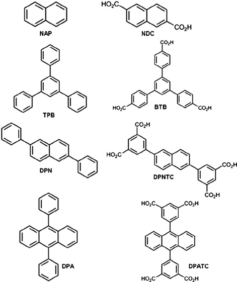 Schematic of examples of known organic scintillators (left