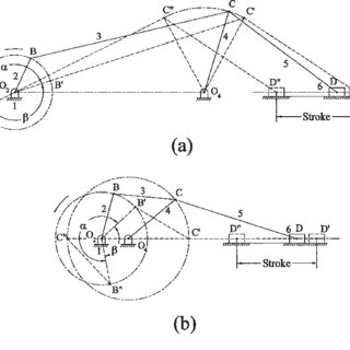 (PDF) Quick-Return Mechanism Design and Analysis Projects