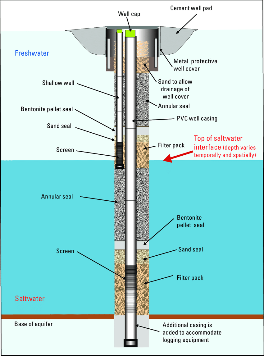 Figure 1 Wiring Diagram And Actuator Details