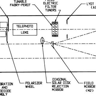 (PDF) Enhancing the Spatial Resolution of Solar