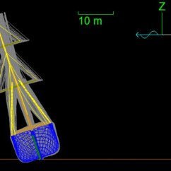 Standing Rigging Diagram Kawasaki Brute Force 750 Wiring Orcaflex Model Of Typical Schooner Rocking On The Bottom Due To Storm Download Scientific
