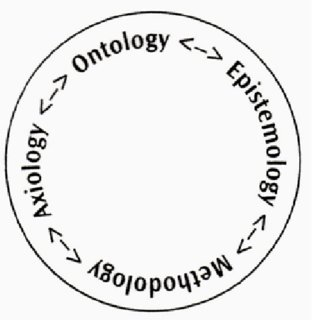 (PDF) Teaching Indigenous methodology and an Iñupiaq example